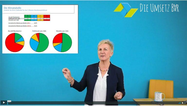 Screenshot Videolektion ABC-Analyse