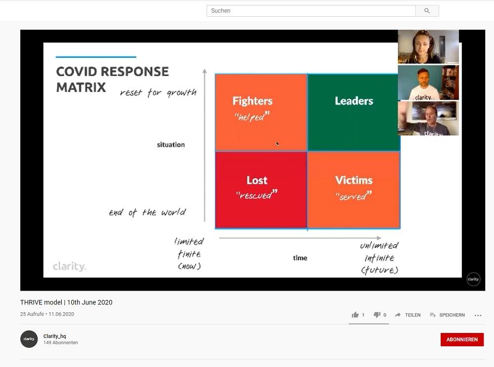 Claritiy Covid Response Matrix